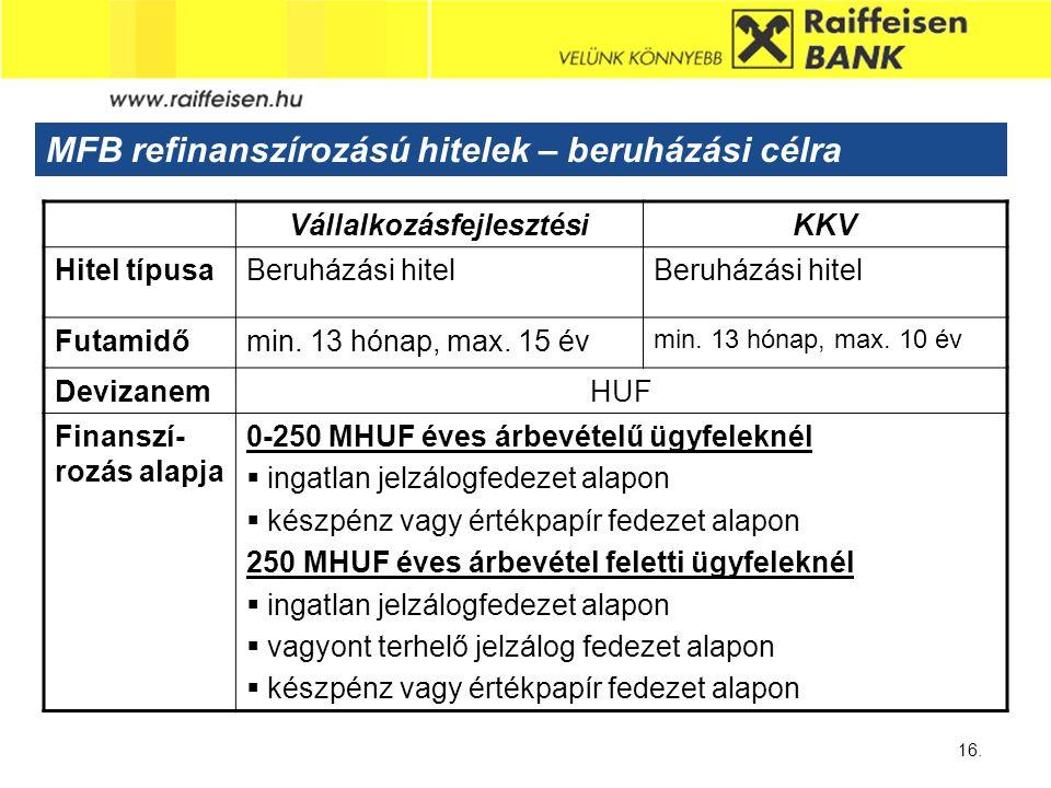 Sub - Heading 16. MFB refinanszírozású hitelek – beruházási célra VállalkozásfejlesztésiKKV Hitel típusaBeruházási hitel Futamidőmin. 13 hónap, max. 1