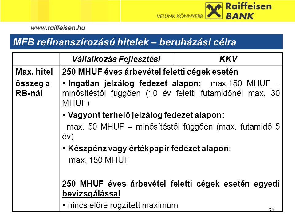 Sub - Heading 20. MFB refinanszírozású hitelek – beruházási célra Vállalkozás FejlesztésiKKV Max. hitel összeg a RB-nál 250 MHUF éves árbevétel felett
