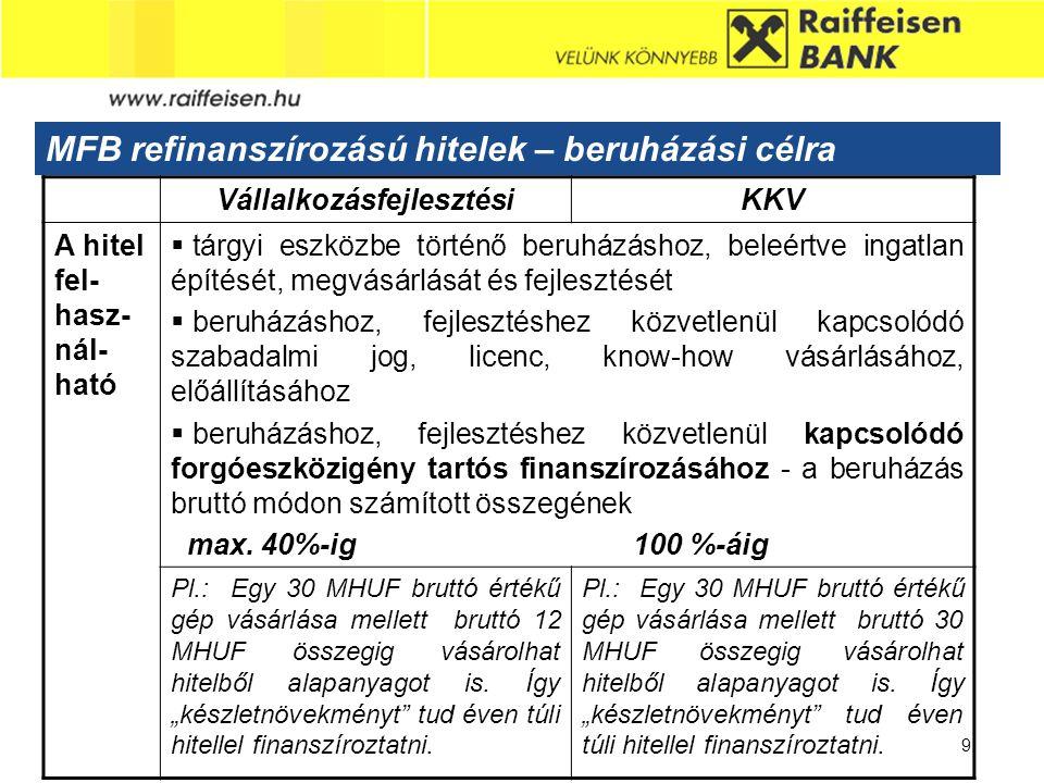 Sub - Heading 9. MFB refinanszírozású hitelek – beruházási célra VállalkozásfejlesztésiKKV A hitel fel- hasz- nál- ható  tárgyi eszközbe történő beru