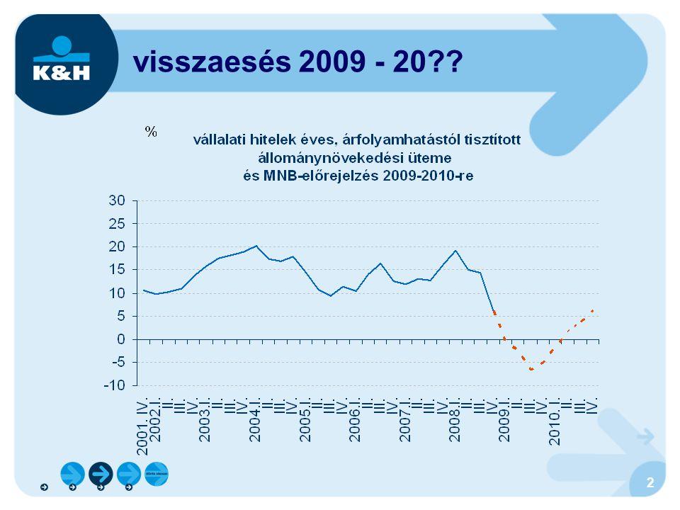 2 visszaesés 2009 - 20??