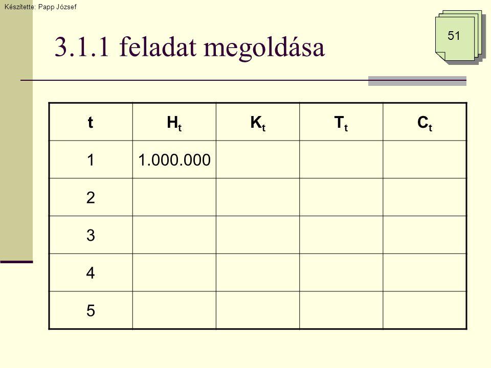3.1.1 feladat megoldása Készítette: Papp József 51 tHtHt KtKt TtTt CtCt 11.000.000 2 3 4 5