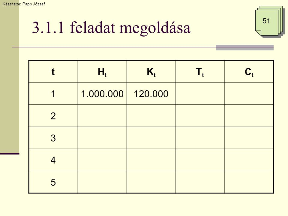 3.1.1 feladat megoldása Készítette: Papp József 51 tHtHt KtKt TtTt CtCt 11.000.000120.000 2 3 4 5