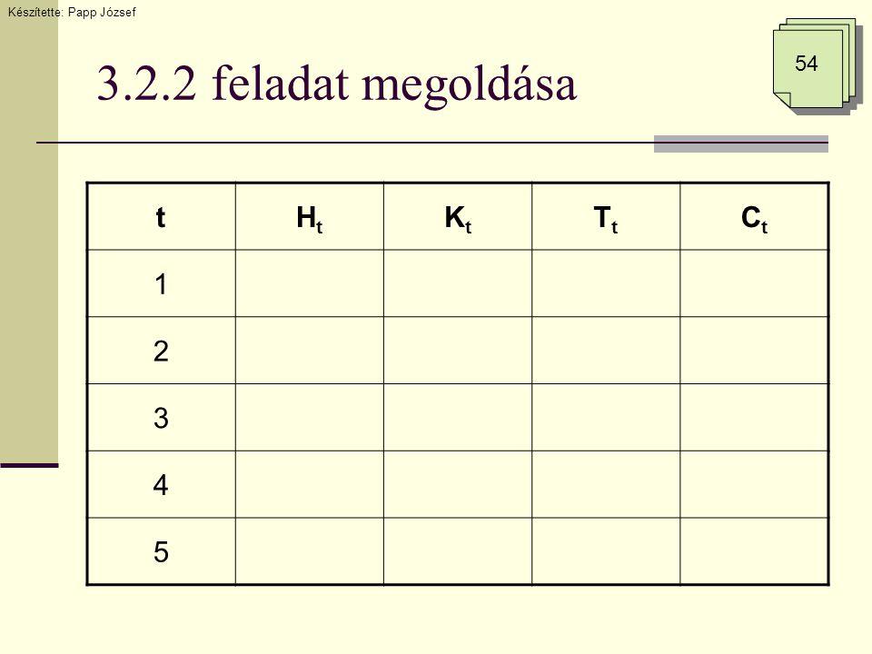 3.2.2 feladat megoldása Készítette: Papp József 54 tHtHt KtKt TtTt CtCt 1 2 3 4 5