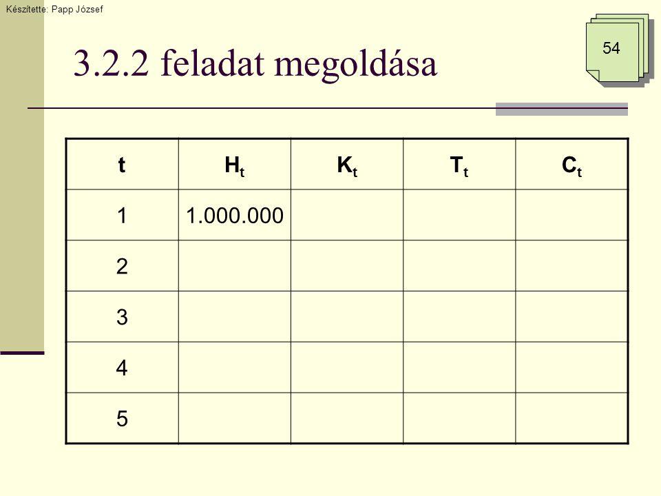 3.2.2 feladat megoldása Készítette: Papp József 54 tHtHt KtKt TtTt CtCt 11.000.000 2 3 4 5