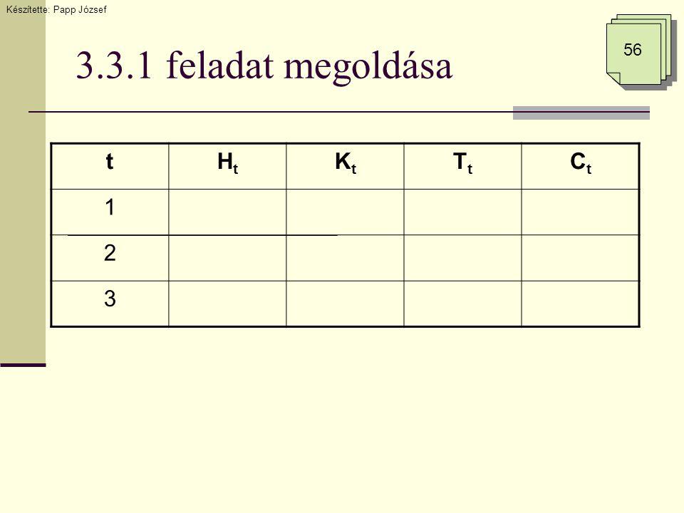 3.3.1 feladat megoldása tHtHt KtKt TtTt CtCt 1 2 3 Készítette: Papp József 56