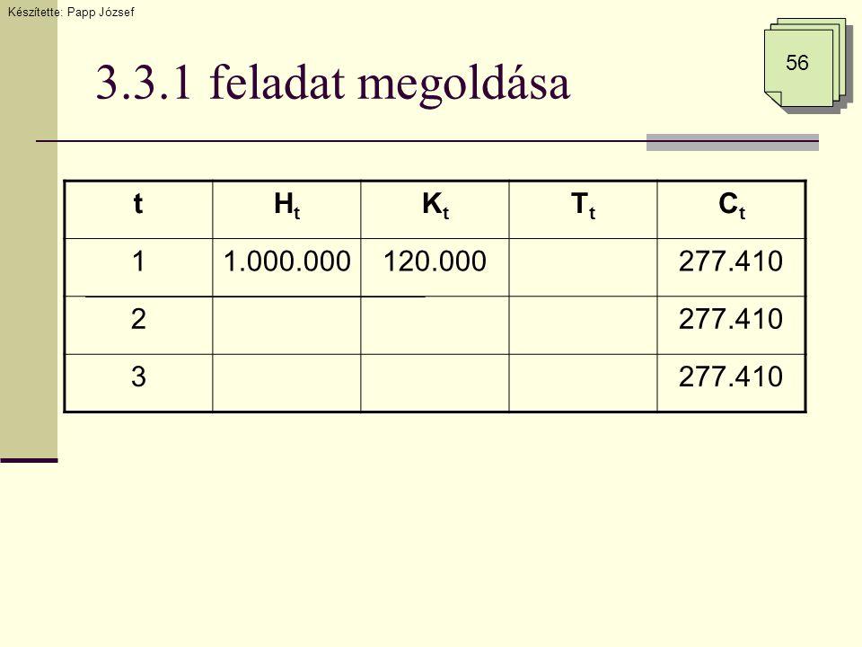 3.3.1 feladat megoldása tHtHt KtKt TtTt CtCt 11.000.000120.000277.410 2 3 Készítette: Papp József 56