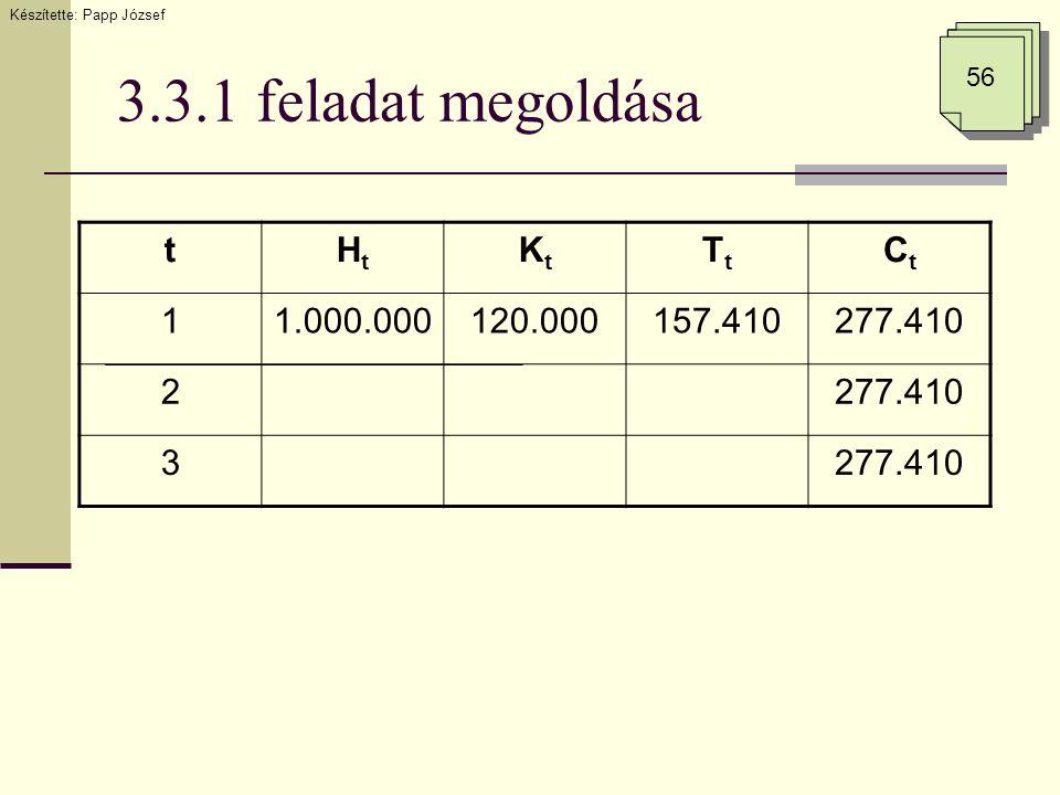 3.3.1 feladat megoldása tHtHt KtKt TtTt CtCt 11.000.000120.000157.410277.410 2 3 Készítette: Papp József 56