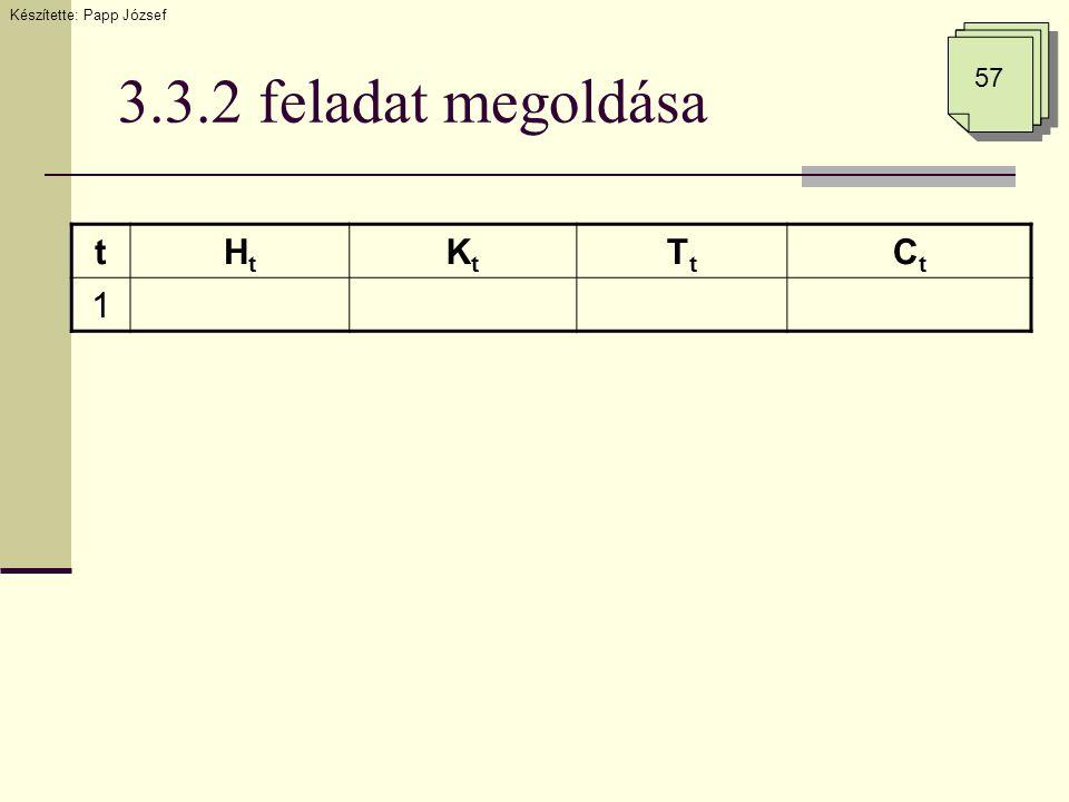 3.3.2 feladat megoldása tHtHt KtKt TtTt CtCt 1 Készítette: Papp József 57