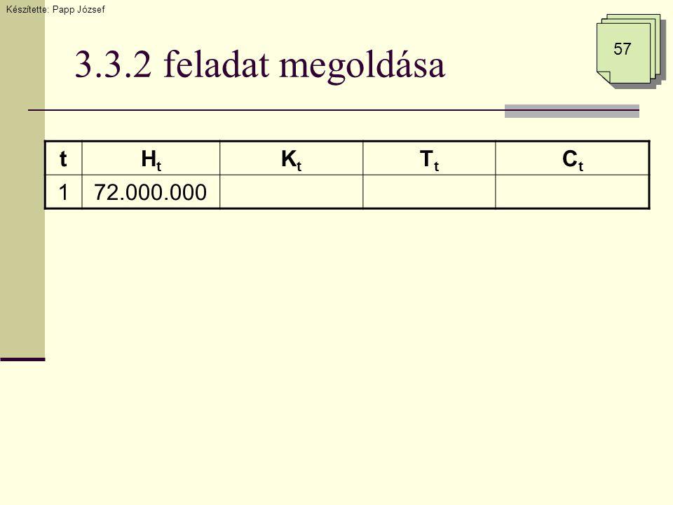 3.3.2 feladat megoldása tHtHt KtKt TtTt CtCt 172.000.000 Készítette: Papp József 57