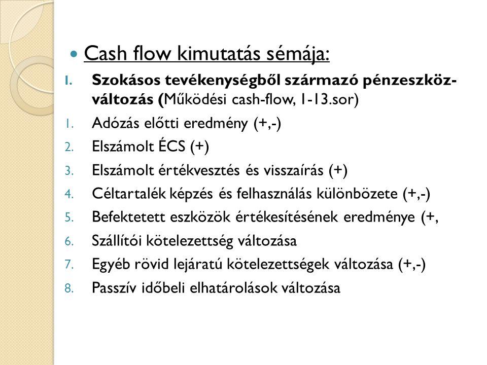  Cash flow kimutatás sémája: I. Szokásos tevékenységből származó pénzeszköz- változás (Működési cash-flow, 1-13.sor) 1. Adózás előtti eredmény (+,-)