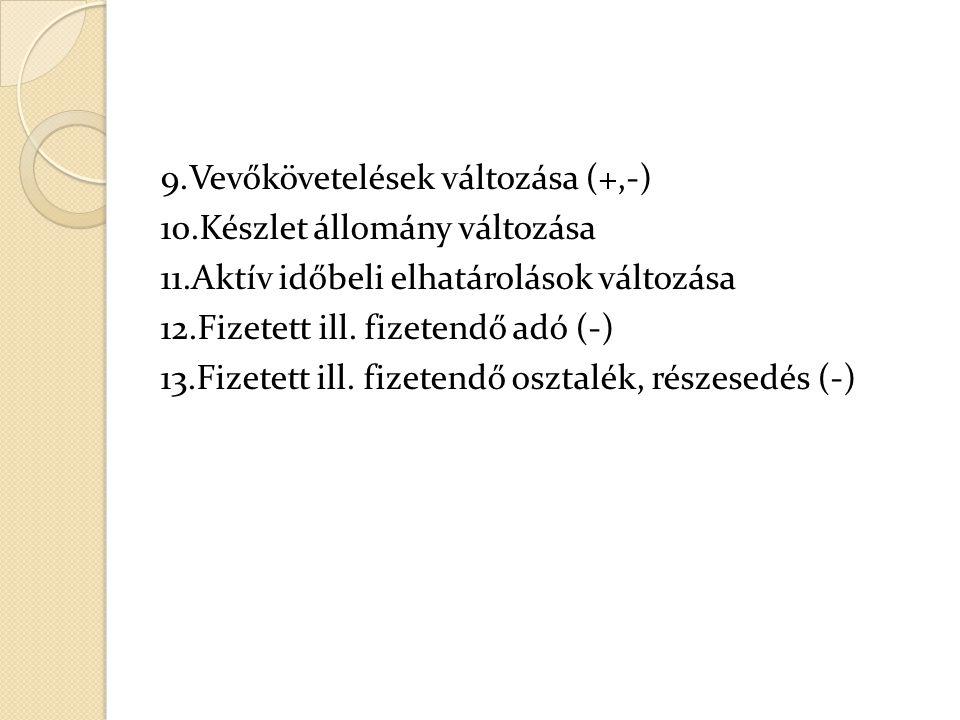 9.Vevőkövetelések változása (+,-) 10.Készlet állomány változása 11.Aktív időbeli elhatárolások változása 12.Fizetett ill. fizetendő adó (-) 13.Fizetet