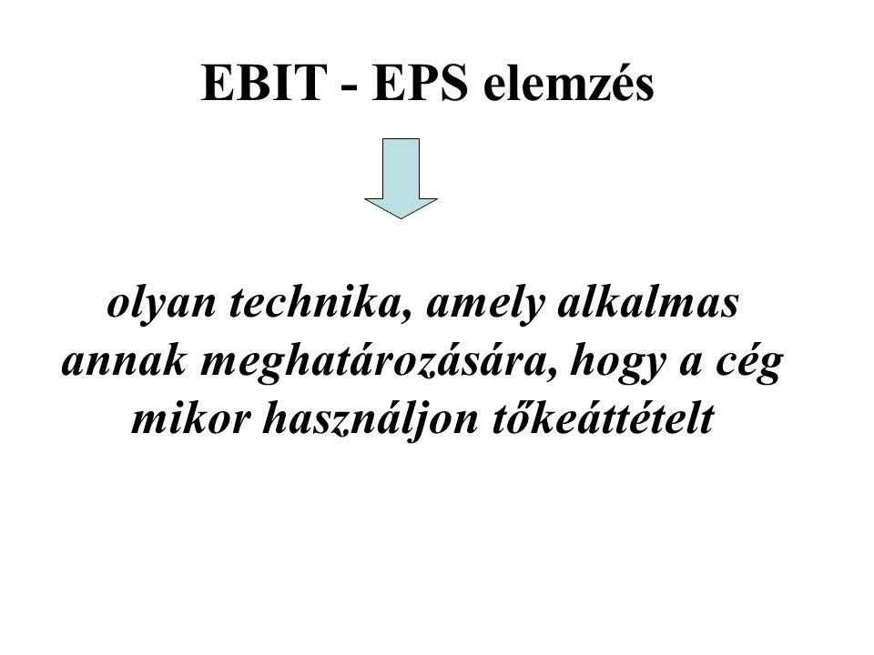 EBIT - EPS elemzés olyan technika, amely alkalmas annak meghatározására, hogy a cég mikor használjon tőkeáttételt