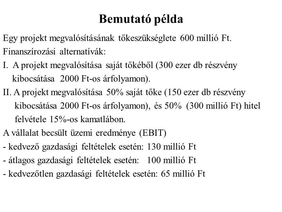 Bemutató példa Egy projekt megvalósításának tőkeszükséglete 600 millió Ft. Finanszírozási alternatívák: I. A projekt megvalósítása saját tőkéből (300