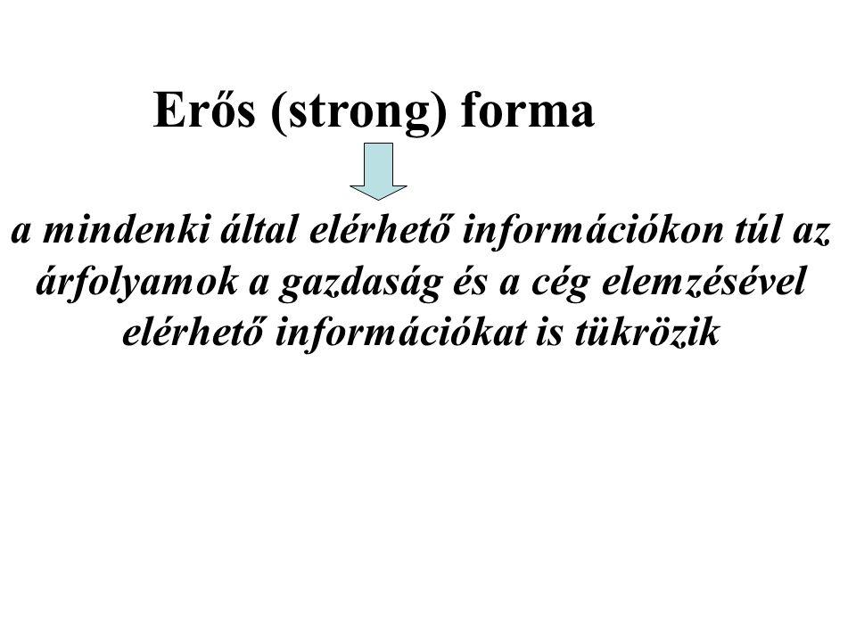 Erős (strong) forma a mindenki által elérhető információkon túl az árfolyamok a gazdaság és a cég elemzésével elérhető információkat is tükrözik