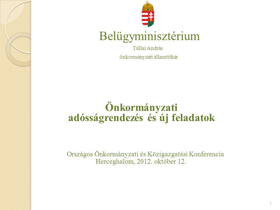 Helyzetértékelés Adósságszolgálat 2012-2017.
