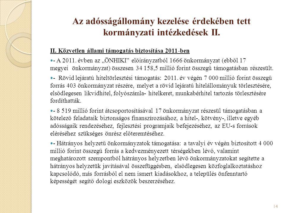 Az adósságállomány kezelése érdekében tett kormányzati intézkedések II.