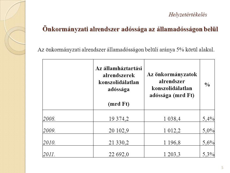 Helyzetértékelés 6 Helyi önkormányzatok hitel- és kötvényállománya 1999-2011.