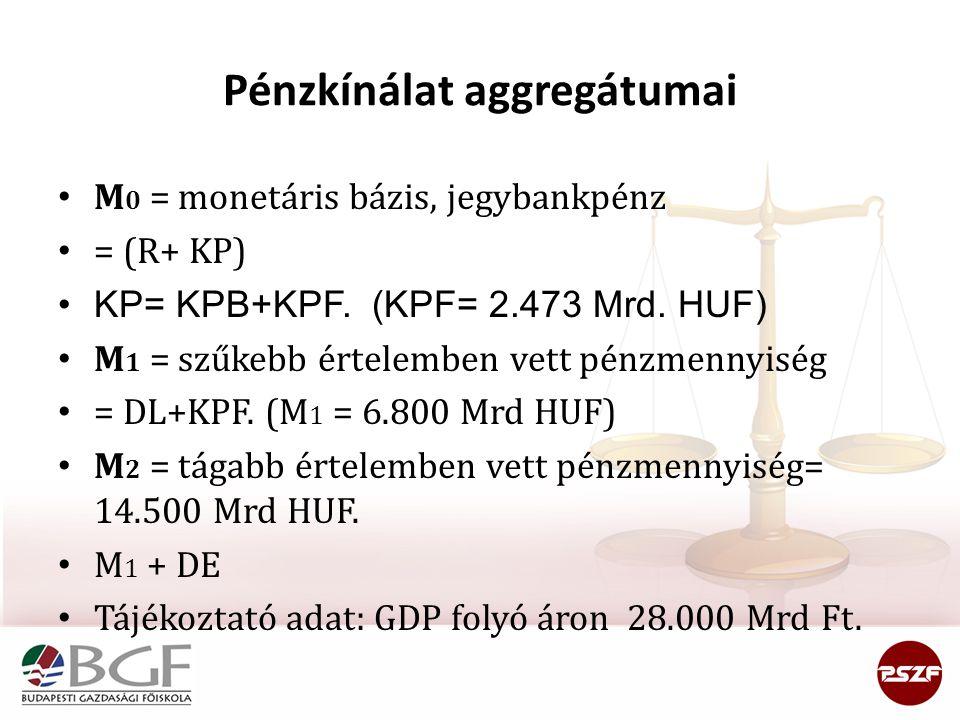 Pénzkínálat aggregátumai • M 0 = monetáris bázis, jegybankpénz • = (R+ KP) •KP= KPB+KPF. (KPF= 2.473 Mrd. HUF) • M 1 = szűkebb értelemben vett pénzmen