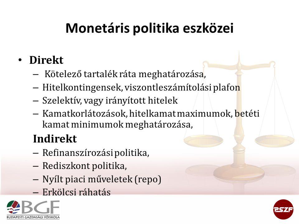 Monetáris politika eszközei • Direkt – Kötelező tartalék ráta meghatározása, – Hitelkontingensek, viszontleszámítolási plafon – Szelektív, vagy irányí