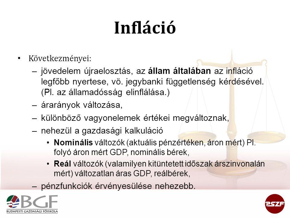 Infláció • Következményei: –jövedelem újraelosztás, az állam általában az infláció legfőbb nyertese, vö. jegybanki függetlenség kérdésével. (Pl. az ál