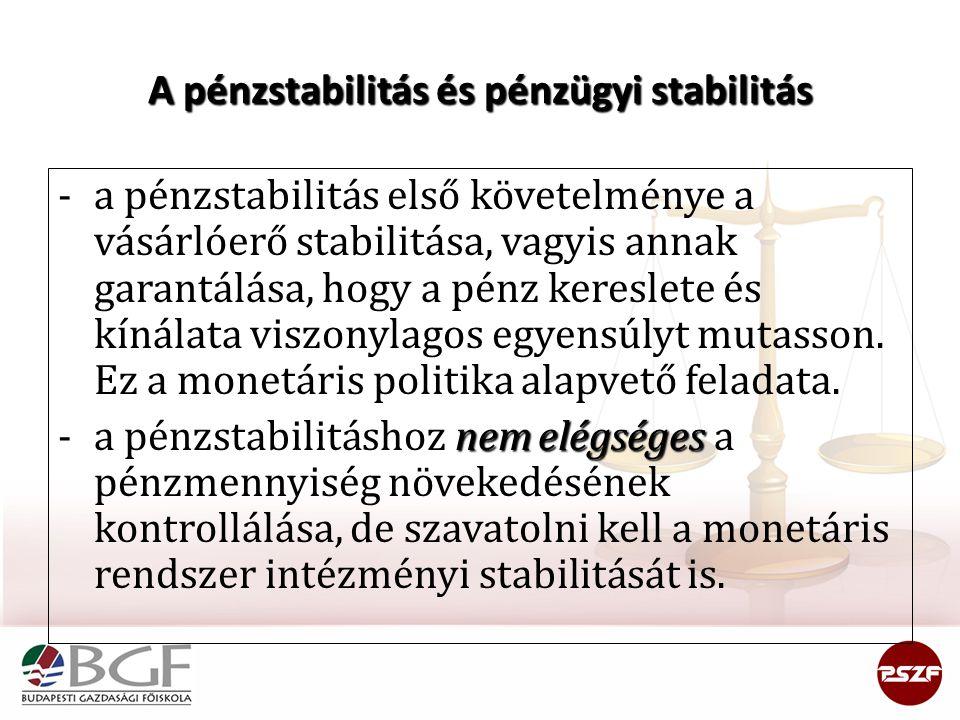 A pénzstabilitás és pénzügyi stabilitás -a pénzstabilitás első követelménye a vásárlóerő stabilitása, vagyis annak garantálása, hogy a pénz kereslete