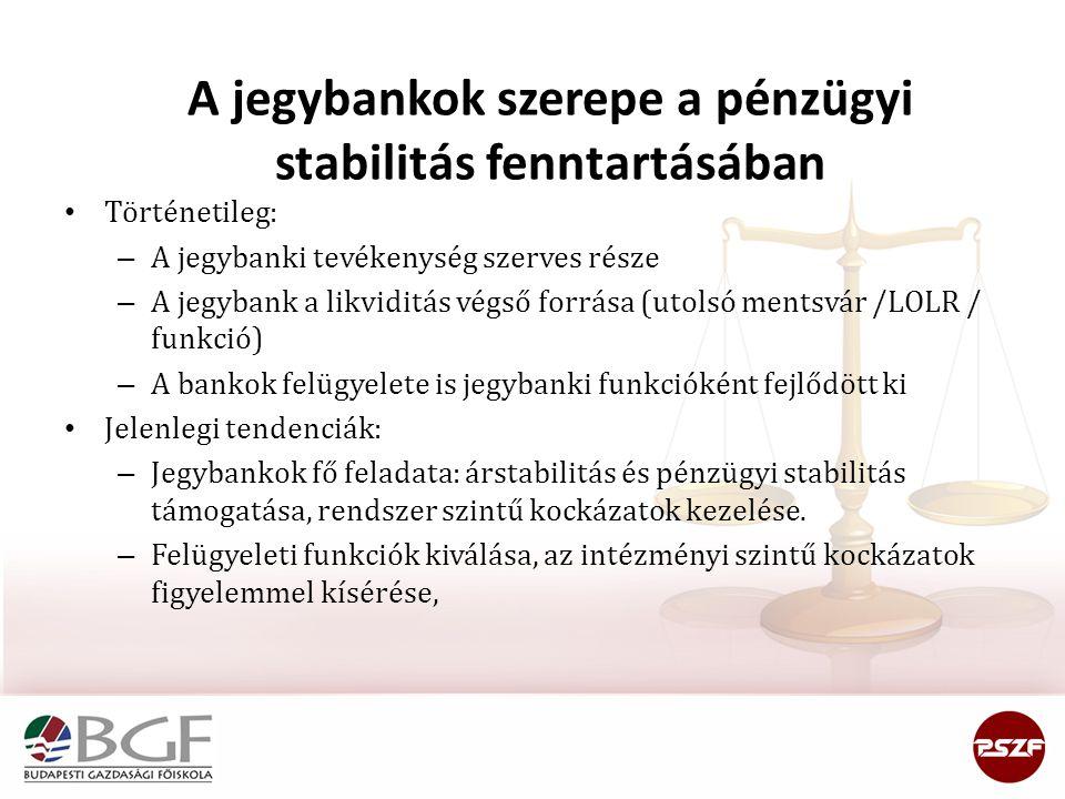 A jegybankok szerepe a pénzügyi stabilitás fenntartásában • Történetileg: – A jegybanki tevékenység szerves része – A jegybank a likviditás végső forr