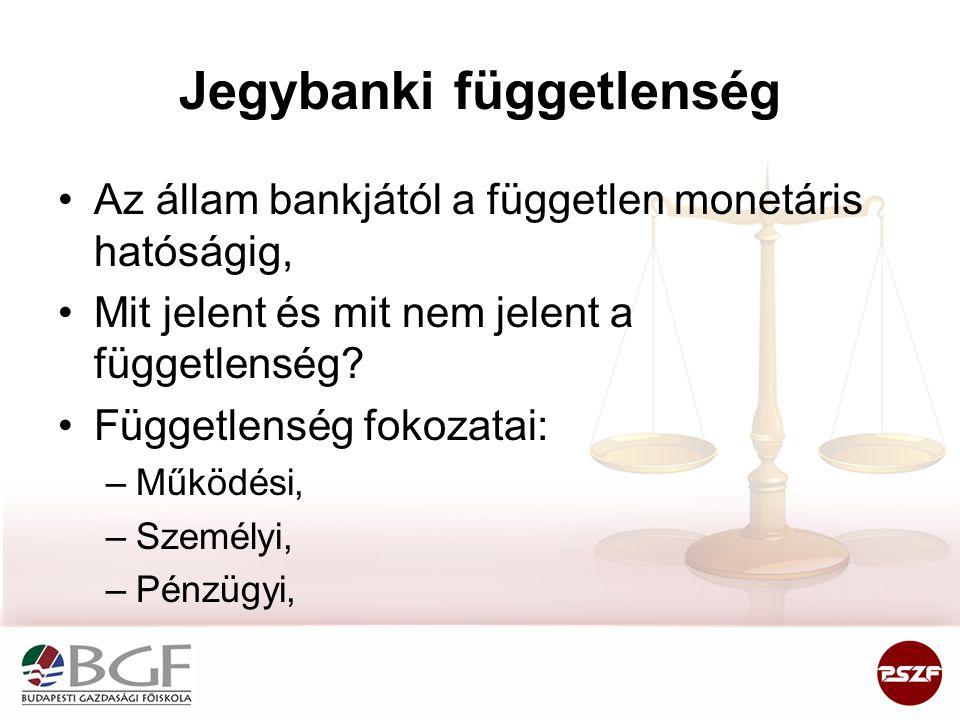 Jegybanki függetlenség •Az állam bankjától a független monetáris hatóságig, •Mit jelent és mit nem jelent a függetlenség? •Függetlenség fokozatai: –Mű