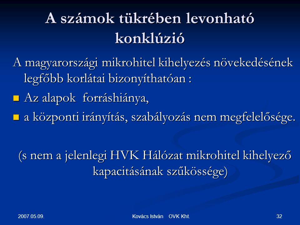 2007.05.09. 32 Kovács István OVK Kht.
