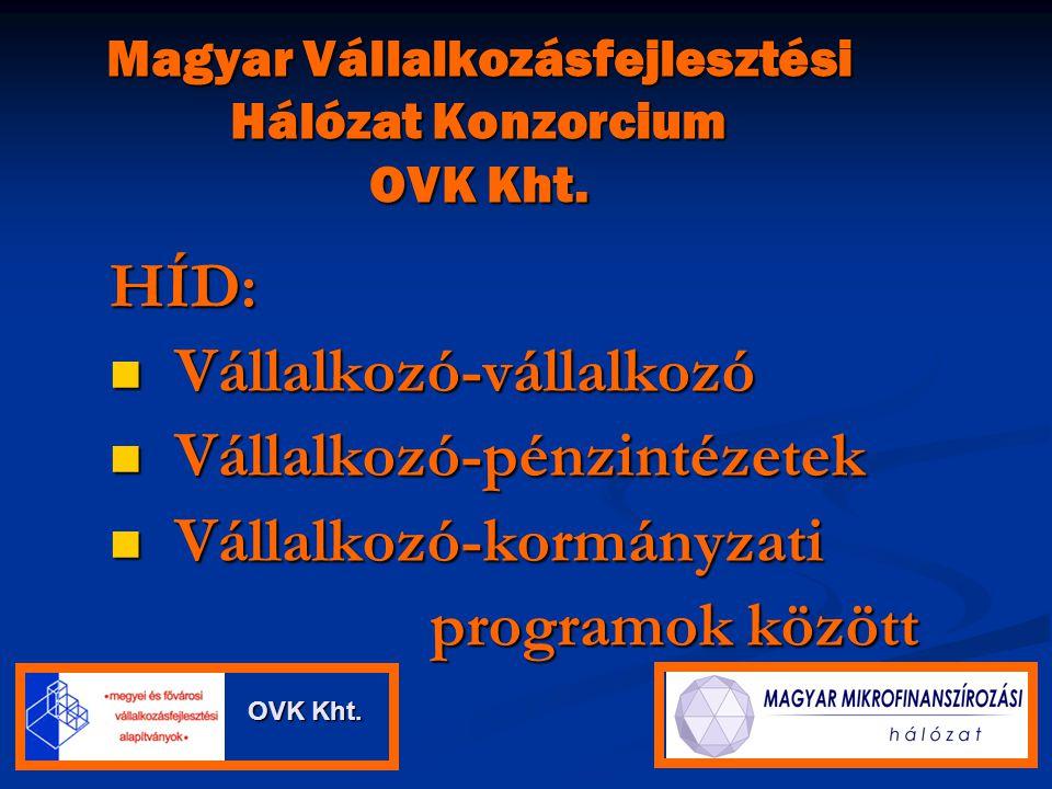 Magyar Vállalkozásfejlesztési Hálózat Konzorcium OVK Kht.