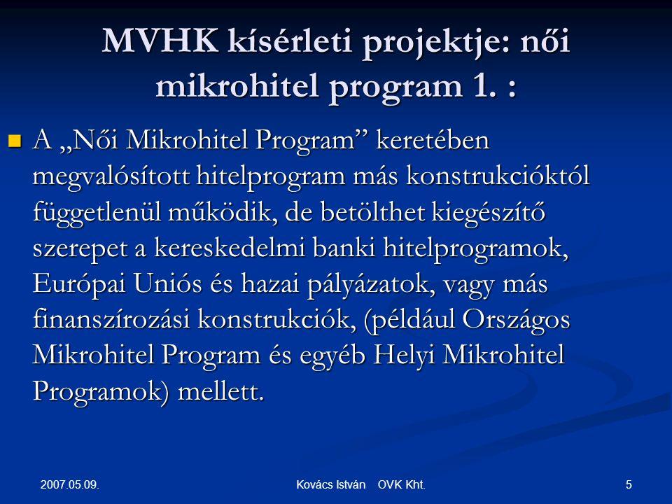 2007.05.09. 5 Kovács István OVK Kht. MVHK kísérleti projektje: női mikrohitel program 1.