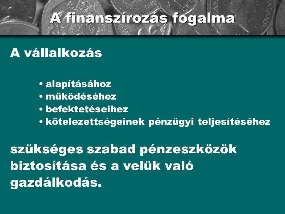 A finanszírozás fogalma A vállalkozás •alapításához •működéséhez •befektetéseihez •kötelezettségeinek pénzügyi teljesítéséhez szükséges szabad pénzeszközök biztosítása és a velük való gazdálkodás.