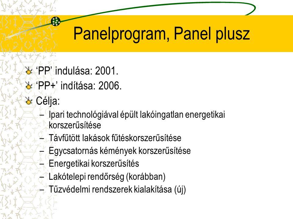 Panelprogram, Panel plusz 'PP' indulása: 2001. 'PP+' indítása: 2006. Célja: –Ipari technológiával épült lakóingatlan energetikai korszerűsítése –Távfű
