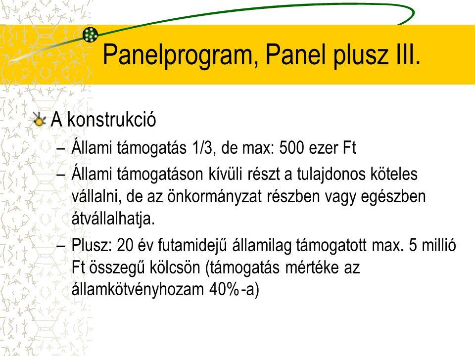 Panelprogram, Panel plusz III. A konstrukció –Állami támogatás 1/3, de max: 500 ezer Ft –Állami támogatáson kívüli részt a tulajdonos köteles vállalni