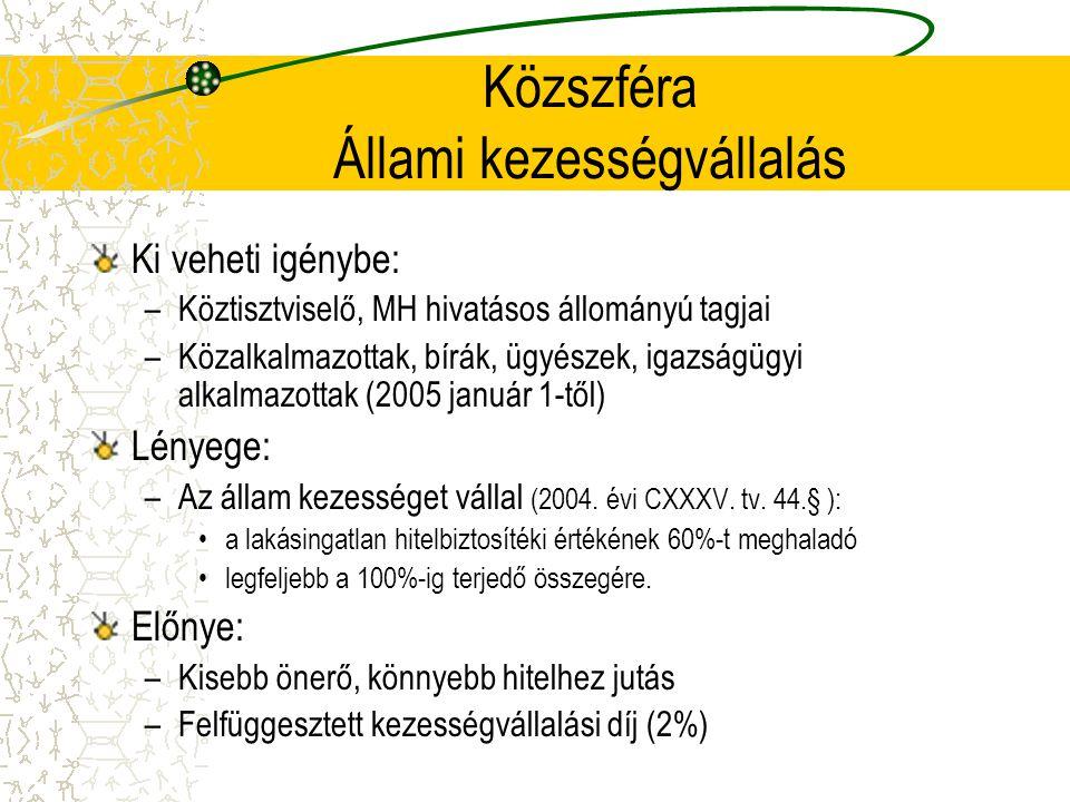 'Fészekrakó' Állami kezességvállalás 2005.