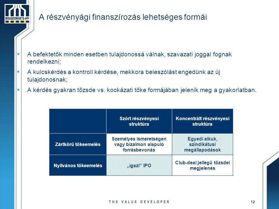12 A részvényági finanszírozás lehetséges formái  A befektetők minden esetben tulajdonossá válnak, szavazati joggal fognak rendelkezni;  A kulcskérdés a kontroll kérdése, mekkora beleszólást engedünk az új tulajdonosnak;  A kérdés gyakran tőzsde vs.