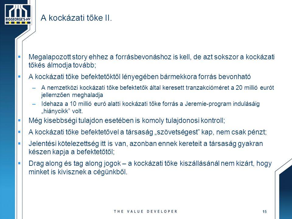 15 A kockázati tőke II.