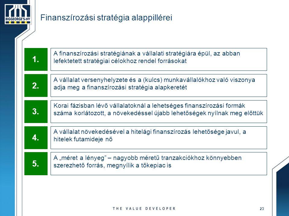 23 Finanszírozási stratégia alappillérei 1. A finanszírozási stratégiának a vállalati stratégiára épül, az abban lefektetett stratégiai célokhoz rende