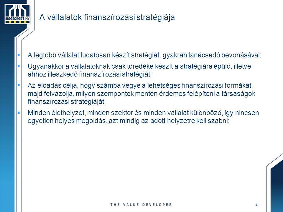 5 Stratégia és vállalatfinanszírozás Vásárlói megfontolások Vásárlói megfontolások Munkavállalók Versenytársak Beszállítói megfontolások Beszállítói megfontolások Társadalmi szempontok Társadalmi szempontok Vállalati stratégia Vállalati stratégia Finanszírozási stratégia Finanszírozási stratégia Forrás: Grinblatt, Titman [2002]: Financial Markets and corporate strategy, McGraw- Hill,