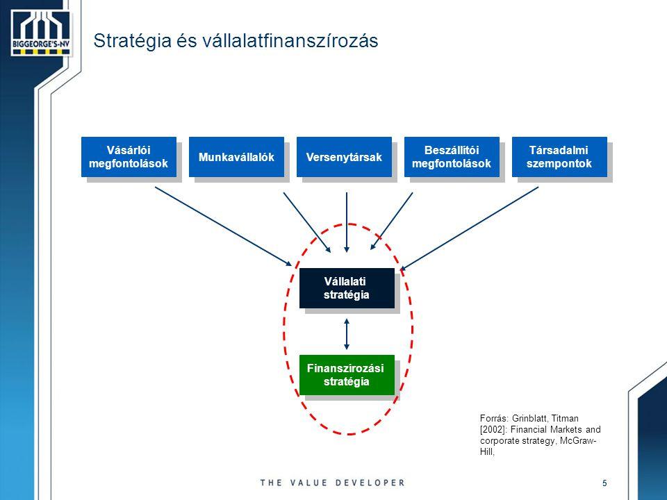 5 Stratégia és vállalatfinanszírozás Vásárlói megfontolások Vásárlói megfontolások Munkavállalók Versenytársak Beszállítói megfontolások Beszállítói m