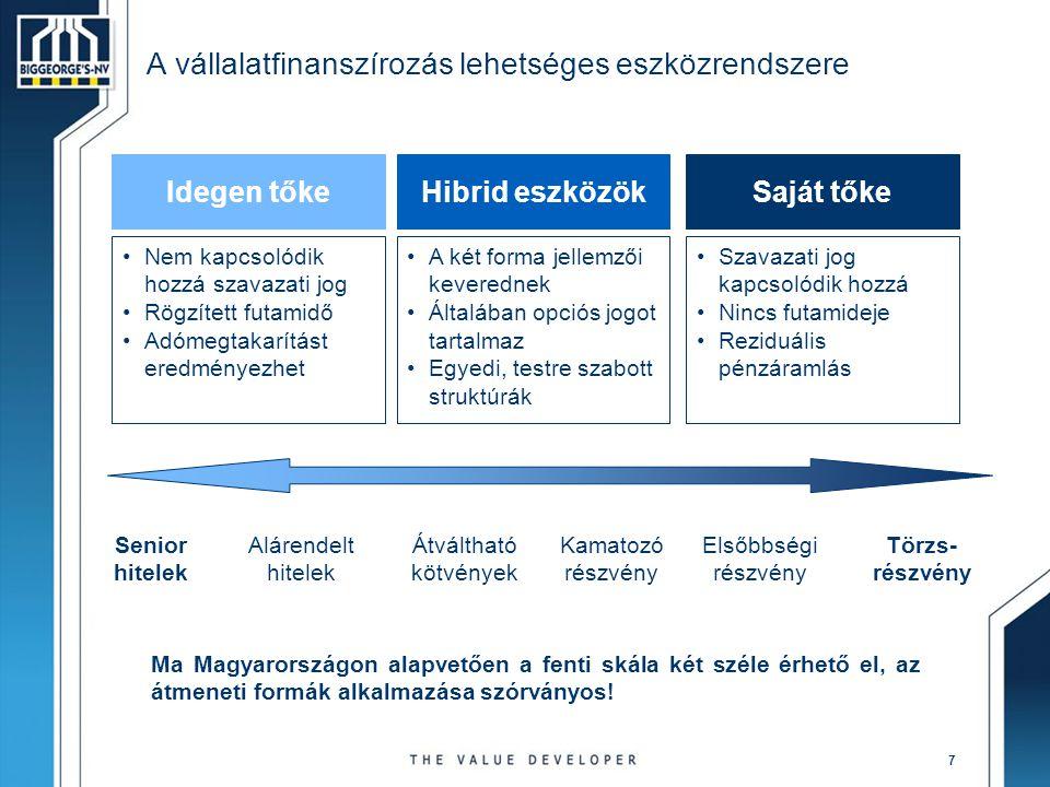 7 A vállalatfinanszírozás lehetséges eszközrendszere Hibrid eszközök •A két forma jellemzői keverednek •Általában opciós jogot tartalmaz •Egyedi, test