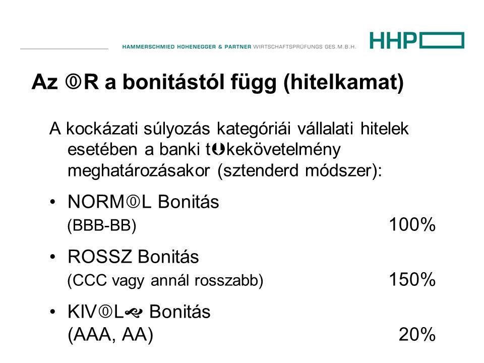 Az  R a bonitástól függ (hitelkamat) A kockázati súlyozás kategóriái vállalati hitelek esetében a banki t  kekövetelmény meghatározásakor (sztenderd módszer): •NORM  L Bonitás (BBB-BB) 100% •ROSSZ Bonitás (CCC vagy annál rosszabb) 150% •KIV  L  Bonitás (AAA, AA) 20%