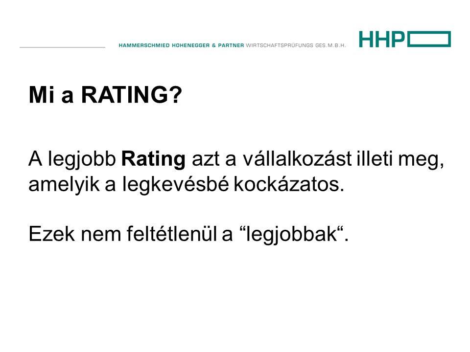 A legjobb Rating azt a vállalkozást illeti meg, amelyik a legkevésbé kockázatos.