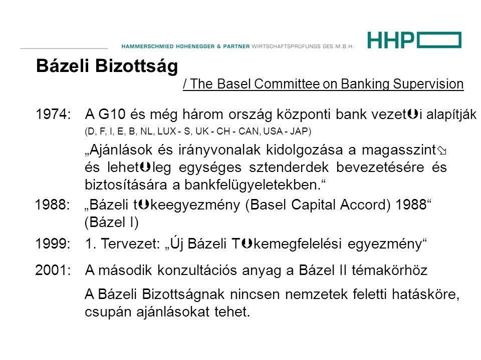 Bázeli Bizottság / The Basel Committee on Banking Supervision 1974: A G10 és még három ország központi bank vezet  i alapítják (D, F, I, E, B, NL, LU