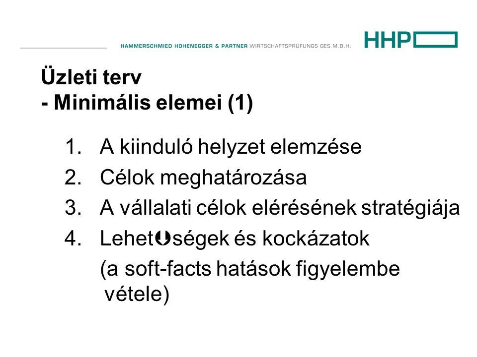Üzleti terv - Minimális elemei (1) 1. A kiinduló helyzet elemzése 2. Célok meghatározása 3. A vállalati célok elérésének stratégiája 4. Lehet  ségek