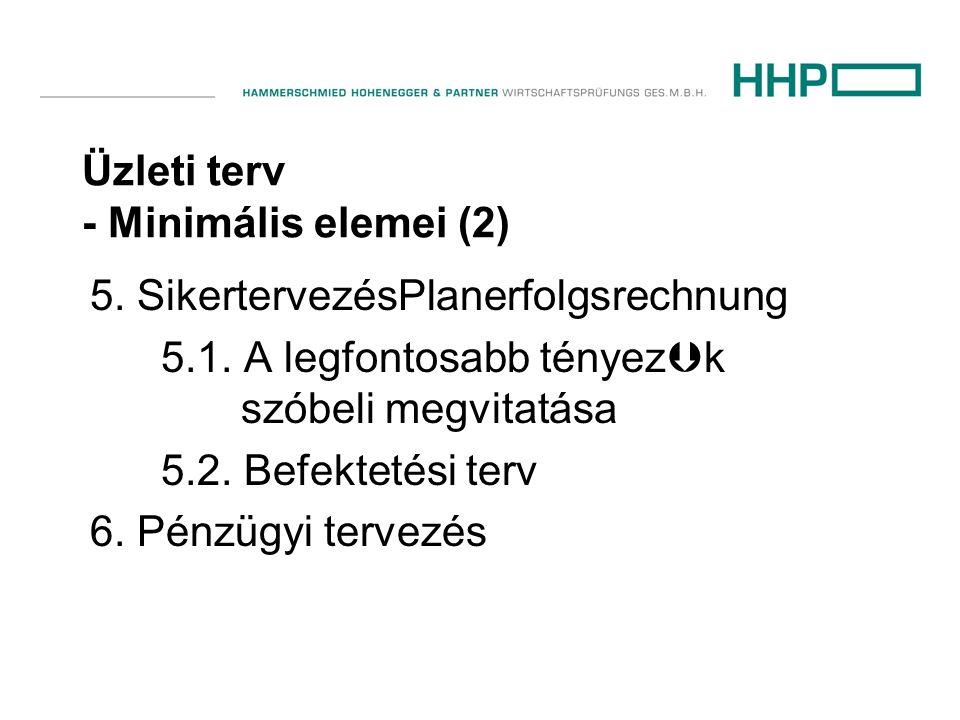 Üzleti terv - Minimális elemei (2) 5. SikertervezésPlanerfolgsrechnung 5.1. A legfontosabb tényez  k szóbeli megvitatása 5.2. Befektetési terv 6. Pén