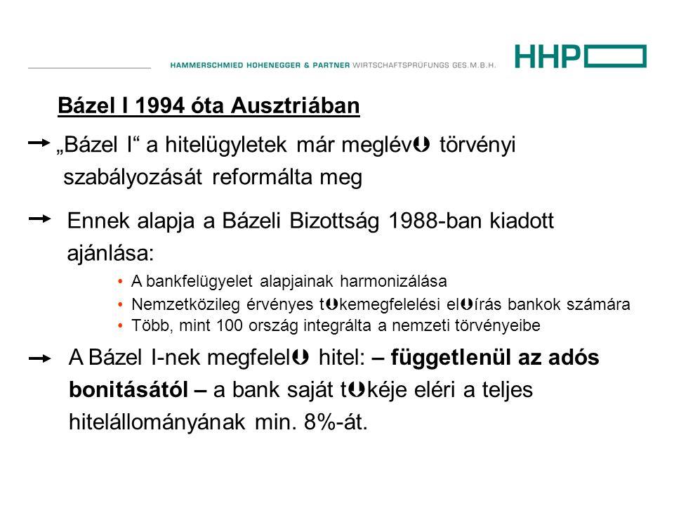 """Bázel I 1994 óta Ausztriában """"Bázel I a hitelügyletek már meglév  törvényi szabályozását reformálta meg Ennek alapja a Bázeli Bizottság 1988-ban kiadott ajánlása: •A bankfelügyelet alapjainak harmonizálása •Nemzetközileg érvényes t  kemegfelelési el  írás bankok számára •Több, mint 100 ország integrálta a nemzeti törvényeibe A Bázel I-nek megfelel  hitel: – függetlenül az adós bonitásától – a bank saját t  kéje eléri a teljes hitelállományának min."""