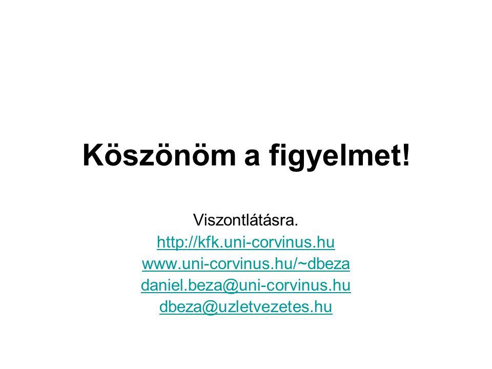 Köszönöm a figyelmet! Viszontlátásra. http://kfk.uni-corvinus.hu www.uni-corvinus.hu/~dbeza daniel.beza@uni-corvinus.hu dbeza@uzletvezetes.hu