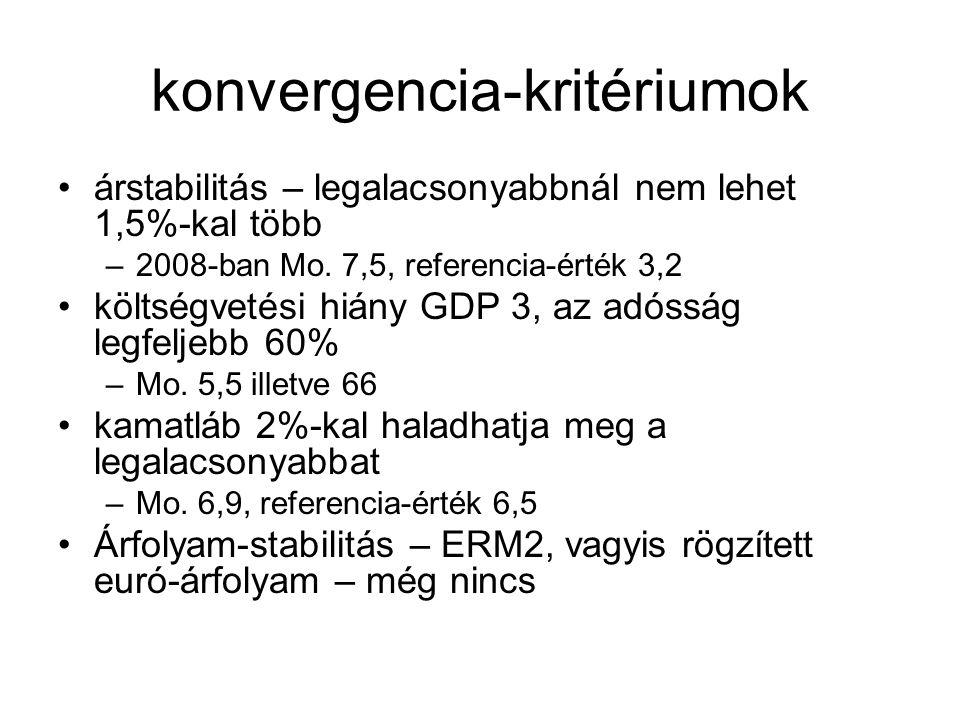 konvergencia-kritériumok •árstabilitás – legalacsonyabbnál nem lehet 1,5%-kal több –2008-ban Mo.