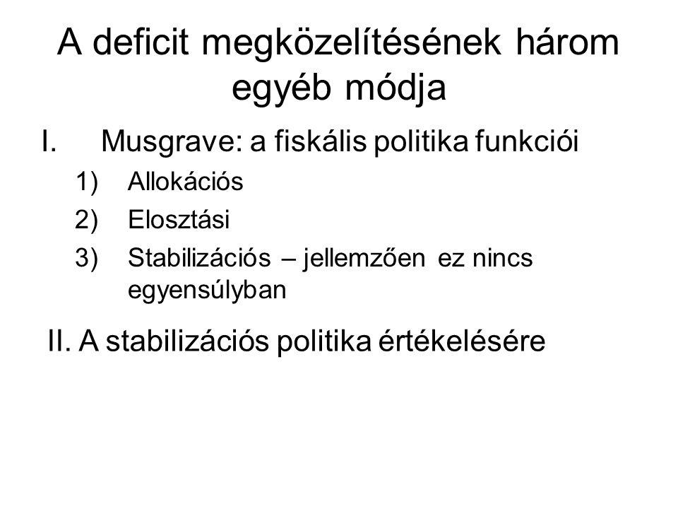 A deficit megközelítésének három egyéb módja I.Musgrave: a fiskális politika funkciói 1)Allokációs 2)Elosztási 3)Stabilizációs – jellemzően ez nincs egyensúlyban II.