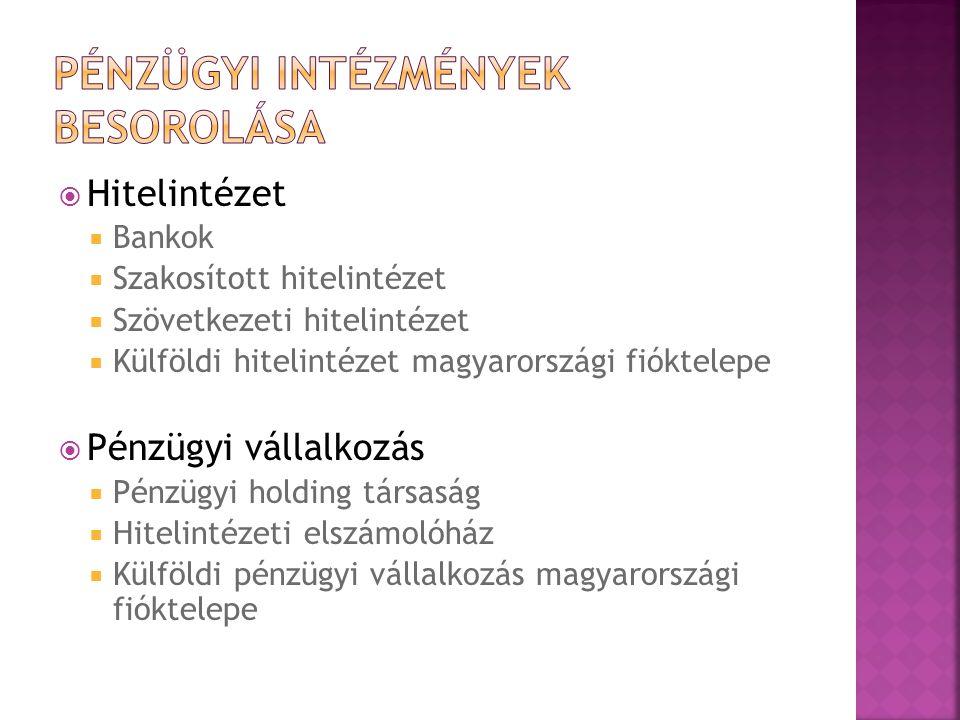  Hitelintézet  Bankok  Szakosított hitelintézet  Szövetkezeti hitelintézet  Külföldi hitelintézet magyarországi fióktelepe  Pénzügyi vállalkozás